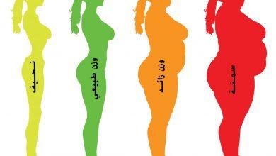 Photo of اقوى الوصفات لحرق الدهون وتخسيس الوزن